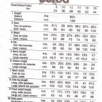 Burda Size Chart Misses